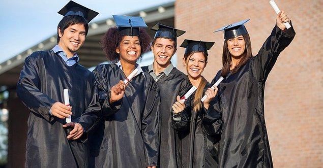 13. ABD'de lise mezunlarının %19'u temel seviyenin üzerinde okuyamıyor.