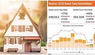 2020 Konut Satış İstatistikleri Açıklandı! Konut Kredisi Başvurularına Yoğun Talep