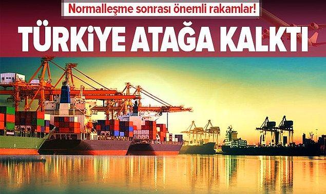 """Haberin paylaşımında """"Türkiye atağa kalktı! Normalleşme sonrası önemli rakamlar"""" ifadelerine yer verildi."""