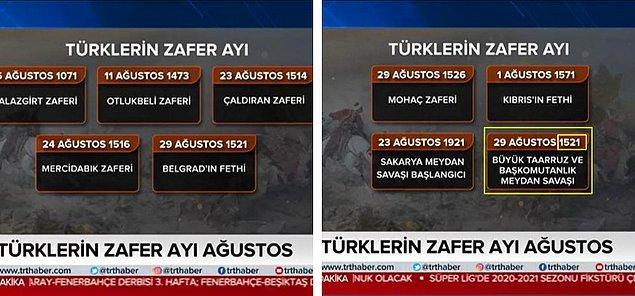 26 Ağustos 2020 saat 21.00'da TRT Haber'de Özel Yayın ibareli bir program başlamış. Programın ilk bir saatlik diliminde Türkiye'nin Doğu Akdeniz'le ilgili konuları konuşulmuş.