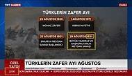TRT Haber, 'Türklerin Zafer Ayı' Yayınında 30 Ağustos'un Tarihini Yanlış Yazdı