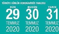 Sağlık Bakanlığı'nın 1 Milyon Liraya Yaptıracağı Anketi Ücretsiz Yapıyoruz!