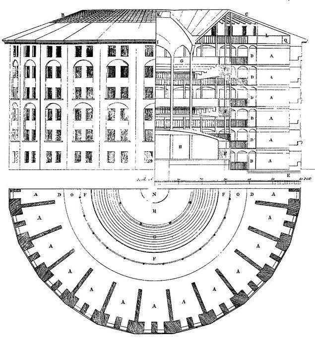 Buraya kadar neredeyse klasik bir filozofun hayatından söz ettik, isterseniz şimdi işleri biraz garipleştirelim ve Panopticon denilen hapishane tasarımı ile başlayalım.