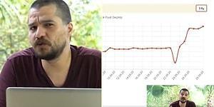 2, 3 Gün Önce Alınan Bilgisayara Gelen Zam ile İlgili Video Çekilirken, Aynı Bilgisayara 5 Dakika İçinde Yine Zam Geldi