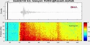 İzmir Depreminin Ürkütücü Yer Altı Sesi Ortaya Çıktı