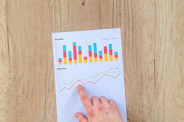 İşletmeler için sermaye yatırımının teknik olarak iki farklı kullanımı vardır.