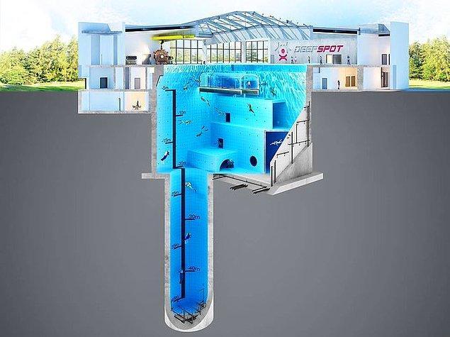 17. Polonya'da dünyanın en derin havuzu inşa edilmiştir.