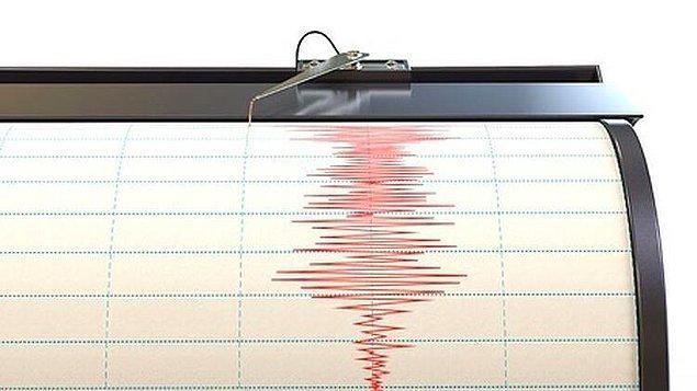 Maltya Pütürge ve İzmir Menderes'te Depremler!