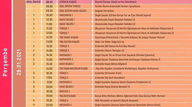 28 Ocak EBA TV İlkokul Ders Programı