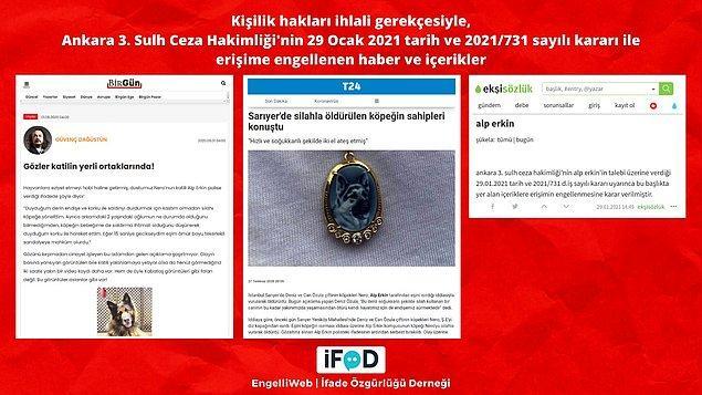İstanbul Sarıyer'de komşusunun köpeğini silahla vurarak öldüren Alp Erkin ile ilgili haberler ve Ekşisözlük içerikleri erişime engellendi.