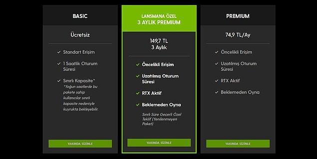 GeForce Now'ın fiyatı nedir?