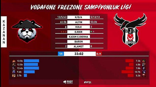 5 Ronin vs Beşiktaş Esports