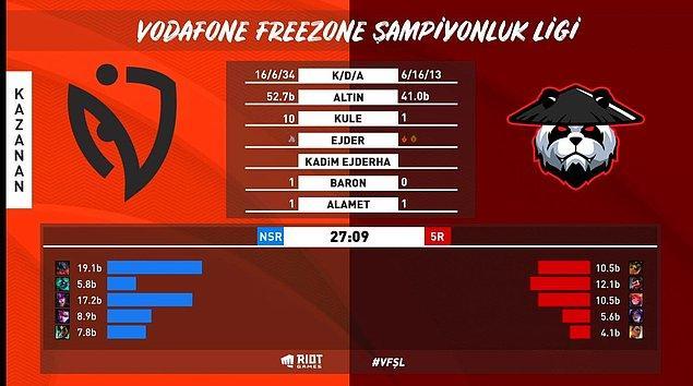Nasr Esports vs 5 Ronin
