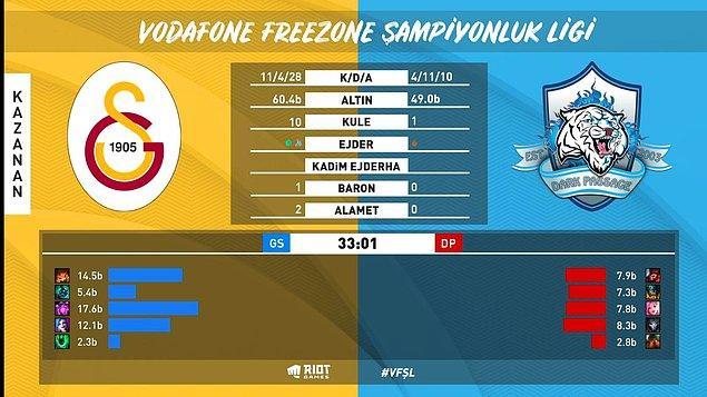 Galatasaray Espor vs Dark Passage