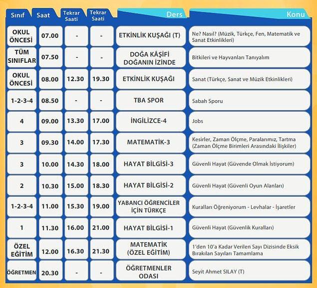 18 Mart EBA TV İlkokul Ders Programı