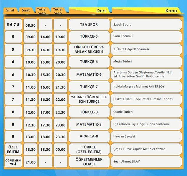 18 Mart EBA TV Ortaokul Ders Programı