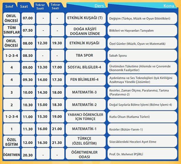 30 Mart EBA TV İlkokul Ders Programı