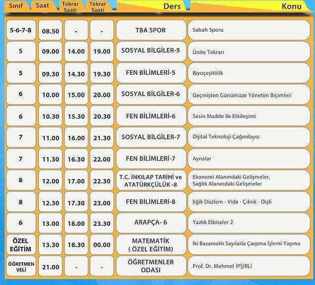 30 Mart EBA TV Ortaokul Ders Programı