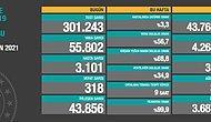 Koronavirüste Kritik Tablo Devam Ediyor: 55 Bin 802 Yeni Vaka, 318 Ölüm...