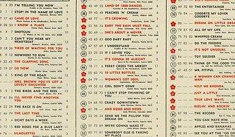 Listeleri Alt Üst Etmiş Bu Şarkılardan Hangisinin Daha Önce Çıktığını Bulabilecek misin?