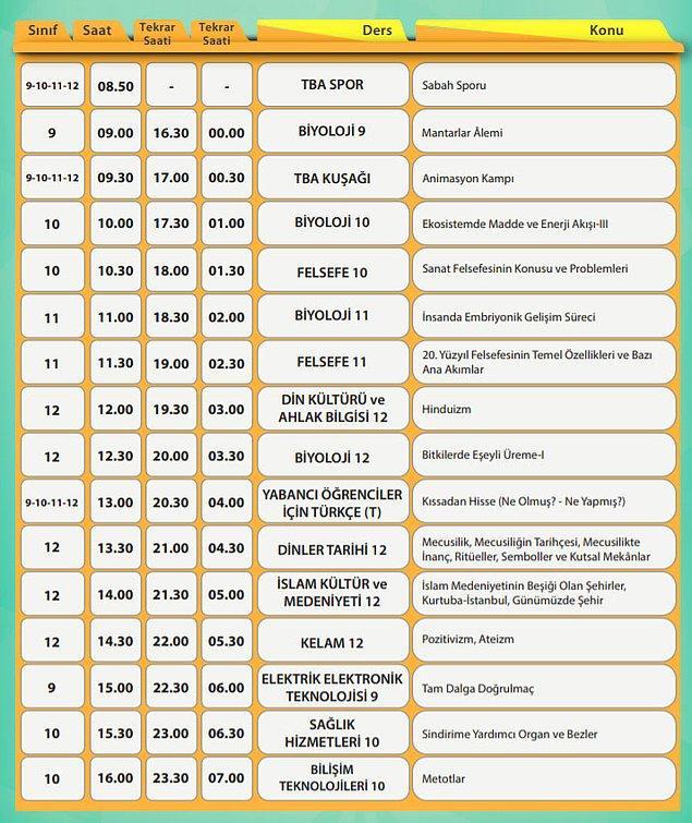 6 Mayıs EBA TV Lise Ders Programı