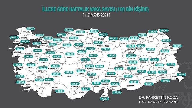 İllere göre haftalık Kovid-19 vaka sayısı, her 100 bin kişide İstanbul'da 359,99, Ankara'da 247,68, İzmir'de 161,92 oldu.