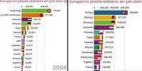 2004'ten Günümüze, Avrupa'nın Plastik Atıklarını En Çok Satın Ülkeler Hangileri?