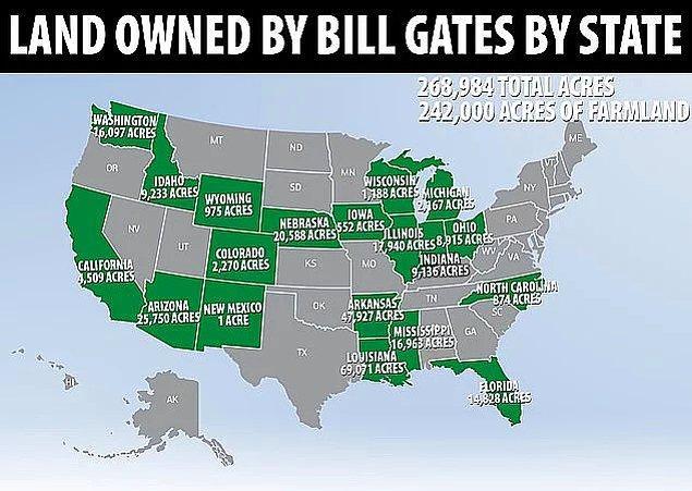 Yani Trakya'da satılan arazilerin Bill Gates ile hiçbir bağlantısı yok, Gates'in kurduğu vakıf da bu iddiaları yalanlıyor.