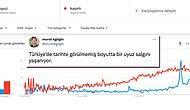 Covid-19 Pandemisi Sebebiyle Gündeme Gelmese de Türkiye'de Görülmemiş Bir Uyuz Salgını Yaşanıyor!