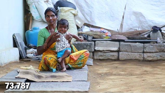 2. Birleşmiş Milletler raporuna göre 2027 yılında dünyanın en kalabalık ülkesi olacak olan Hindistan'da her gün ortalama 73.787 bebek dünyaya geliyor.