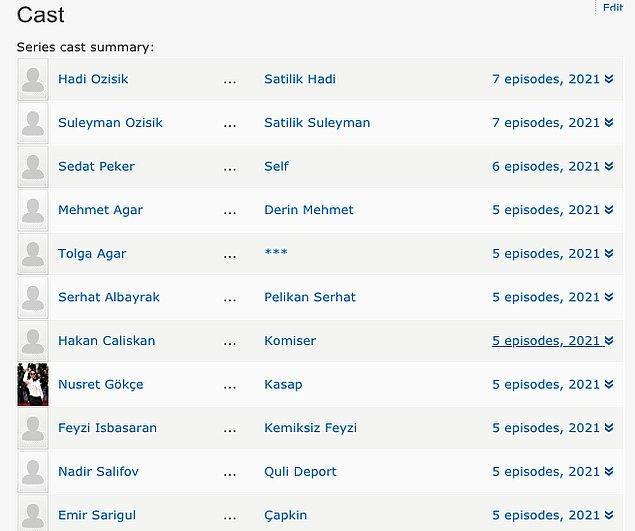 Sayfada Peker'in bahsettiği isimlerin hangi videolarda yer aldığı da görülüyor.
