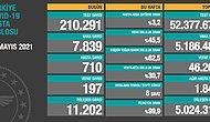 Koronavirüs Türkiye: 7 bin 839 Yeni Vaka, 197 Ölüm...