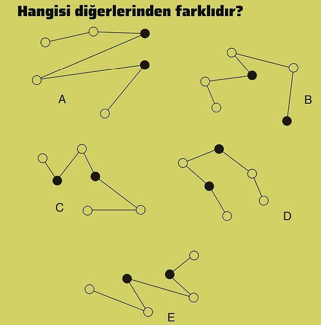 5. Peki bu şekillerden hangisi farklı?
