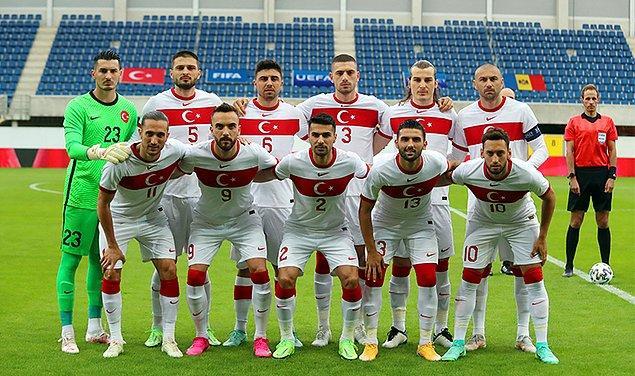 Türkiye'nin de bulunduğu EURO 2020 A Grubu Fikstürü Şu Şekilde;