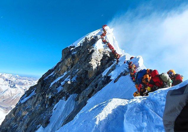 1. Mount Everest 3D