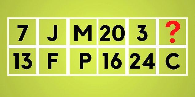 8. Sayılar ve harfler arasında bir ilişki var. Buna göre; soru işareti yerine ne gelmeli?
