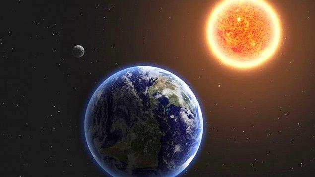 30. Dünya ve Güneş arasındaki mesafeye art arda 100 tane daha Dünya ekleyebiliriz.