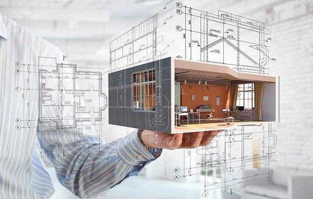İç Mimarlık ve Çevre Tasarımı Bölümü 2021 Taban Puanları ve Başarı Sıralamaları