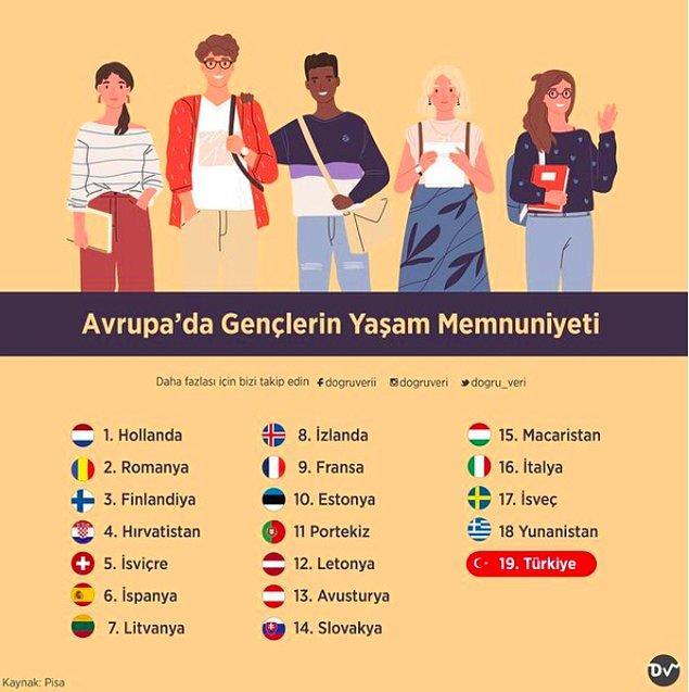 14. Avrupa'da Gençlerin Yaşam Memnuniyeti