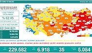 Günün Tablosu: 35 Can Kaybı, 6 Bin 918 Yeni Vaka