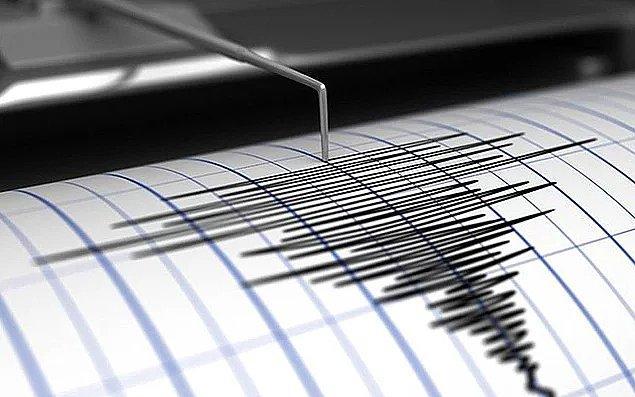 19Temmuz AFAD ve Kandilli Son Depremler