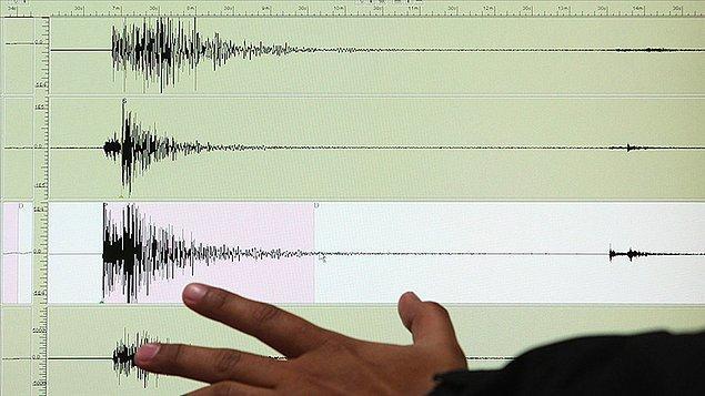 AFAD ve Kandilli Son Depremler Sayfaları