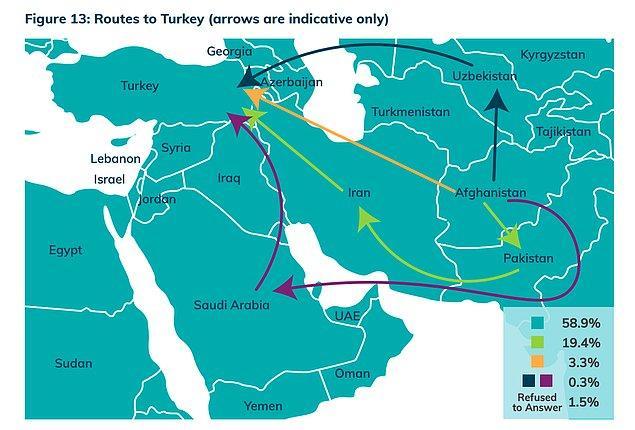 Ulaşmaya çalıştıkları yer Avrupa. Türkiye bu geçiş için tek çareleri.