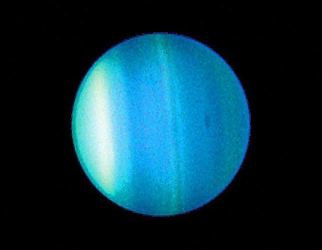 Uranüs (Ay boyunca Koç takımyıldızında)