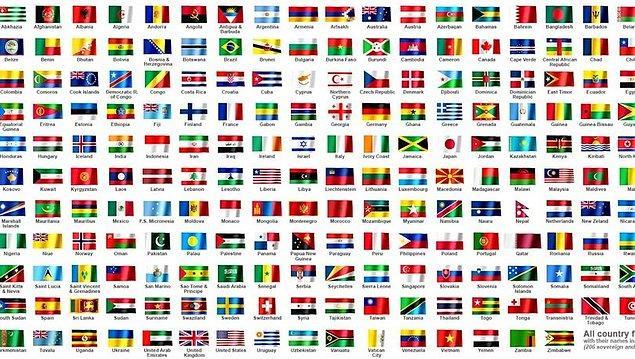 9. Aşağıdaki ülkelerden hangisinin nüfusu daha fazladır?