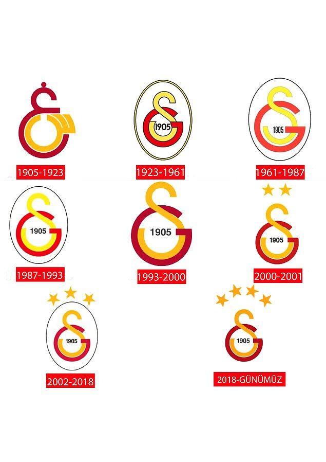 1. Galatasaray
