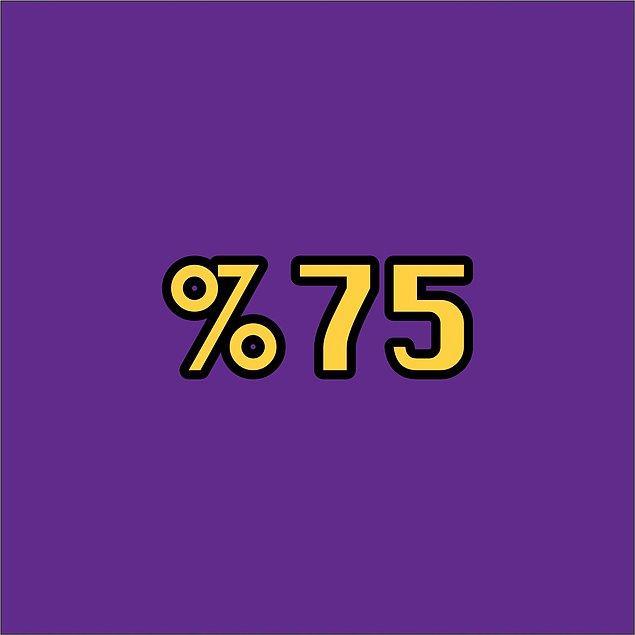 Verdiğin cevaplara göre senin kıskançlık seviyen %75!