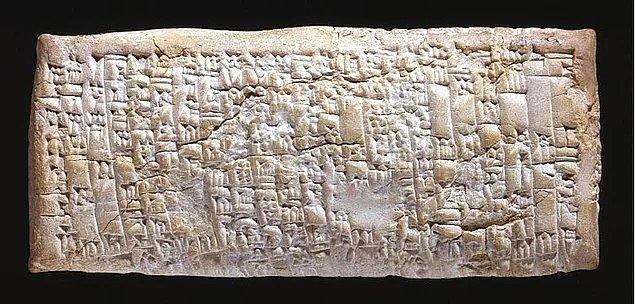 3. Mezopotomya'da bulunan en eski tabletlerden biri bir müşteri şikayetidir.