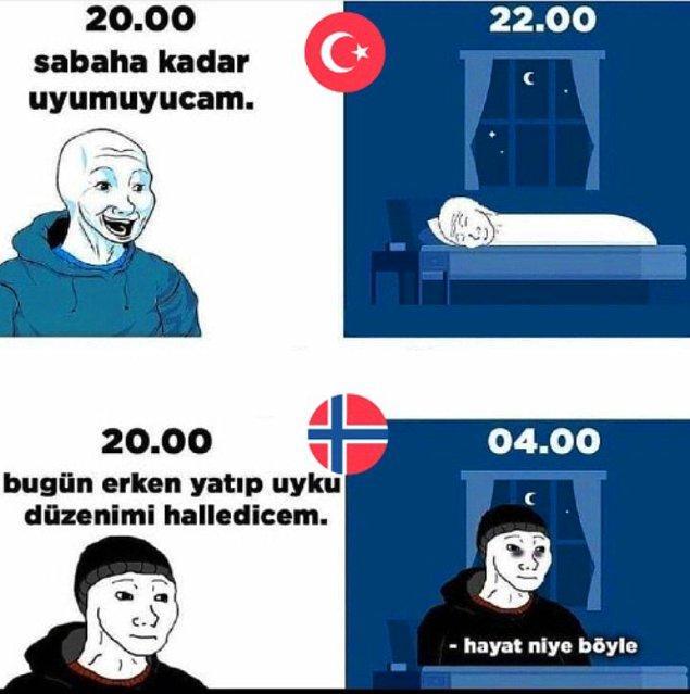 1. Norveçliler üzmeyin kendinizi bu kadar.