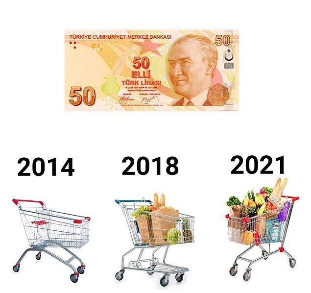 8. Gelişen ekonomi, büyüyen ülke...